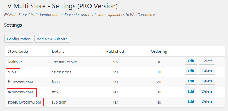 wordPress woocommerce multi site multi store settings.png
